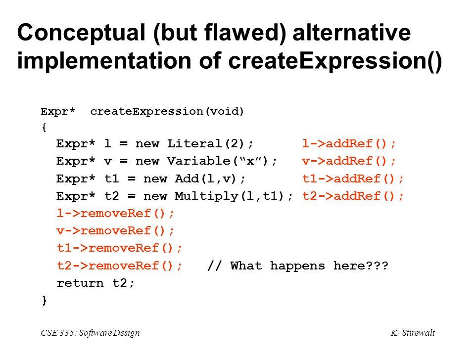 K. Stirewalt CSE 335: Software Design Conceptual (but flawed) alternative implementation of createExpression() Expr* createExpression(void) { Expr* l