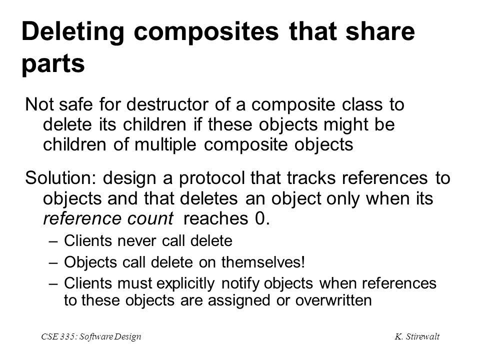 K. Stirewalt CSE 335: Software Design Deleting composites that share parts Not safe for destructor of a composite class to delete its children if thes