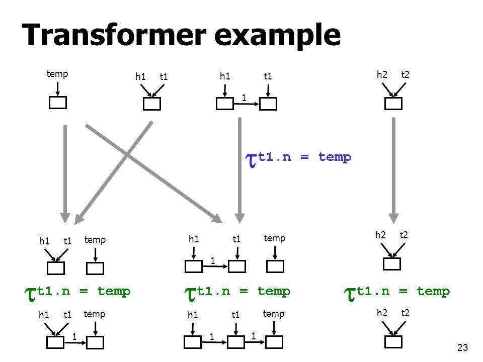 23 Transformer example temp h1t1 h1 1 t1 h2t2  t1.n = temp temp h1 1 t1  t1.n = temp temp h1 1 t1 1  t1.n = temp h2t2  t1.n = temp h2t2 temp h1 1 t1 temp h1t1