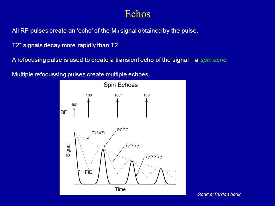 Echos Source: Buxton book All RF pulses create an 'echo' of the M 0 signal obtained by the pulse. T2* signals decay more rapidly than T2 A refocusing