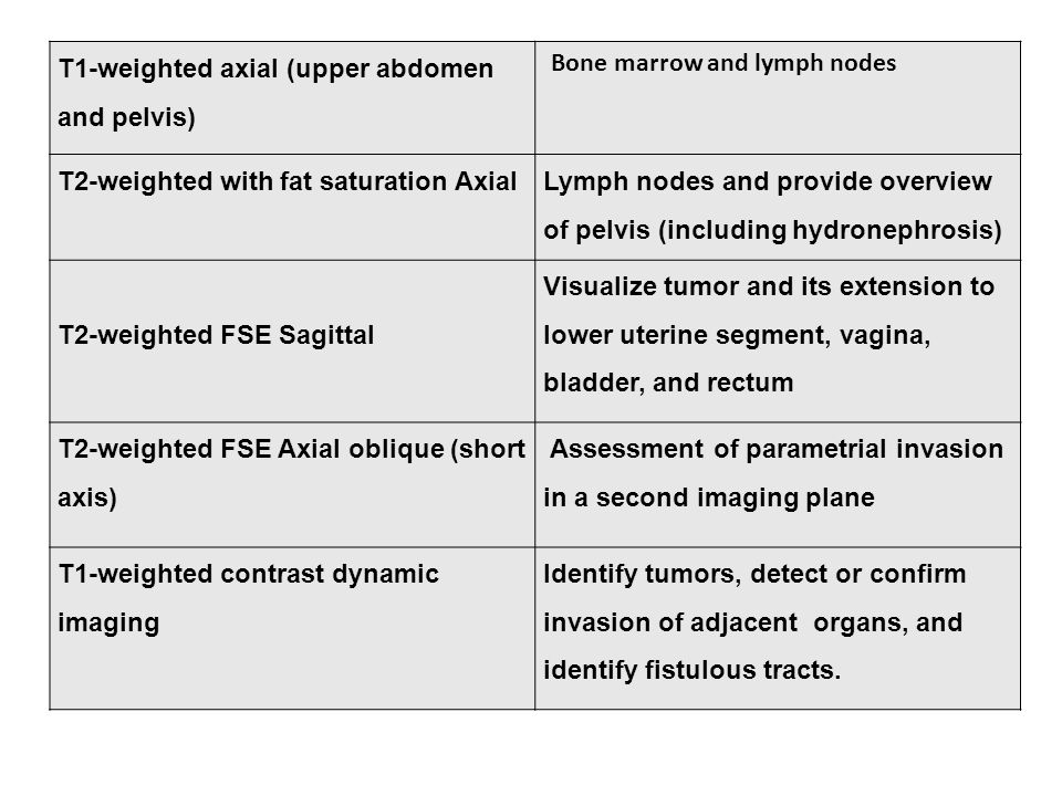 T1-weighted axial (upper abdomen and pelvis) Bone marrow and lymph nodes T2-weighted with fat saturation Axial Lymph nodes and provide overview of pel