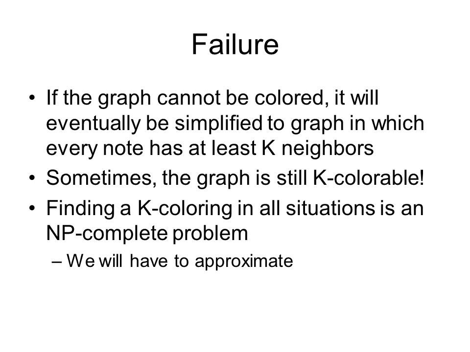 Failure If the graph cannot be colored, it will eventually be simplified to graph in which every note has at least K neighbors Sometimes, the graph is still K-colorable.