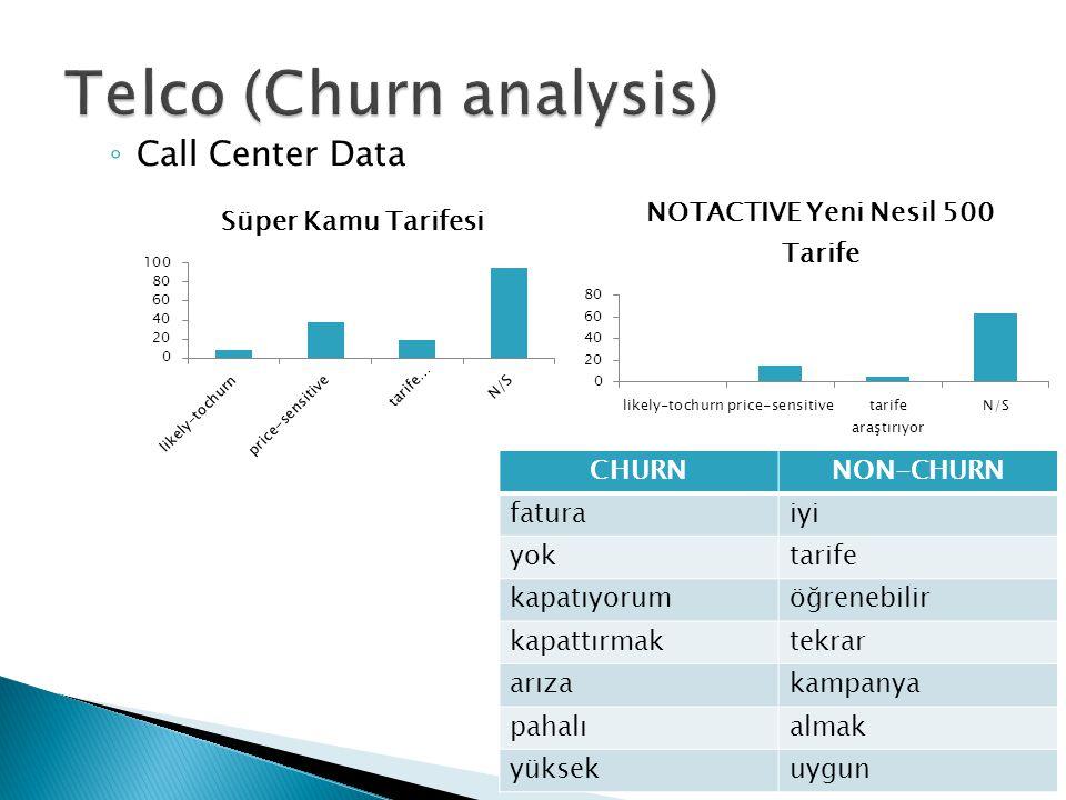 ◦ Call Center Data CHURNNON-CHURN faturaiyi yoktarife kapatıyorumöğrenebilir kapattırmaktekrar arızakampanya pahalıalmak yüksekuygun