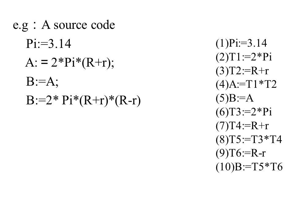 e.g : A source code Pi:=3.14 A: = 2*Pi*(R+r); B:=A; B:=2* Pi*(R+r)*(R-r) (1)Pi:=3.14 (2)T1:=2*Pi (3)T2:=R+r (4)A:=T1*T2 (5)B:=A (6)T3:=2*Pi (7)T4:=R+r (8)T5:=T3*T4 (9)T6:=R-r (10)B:=T5*T6