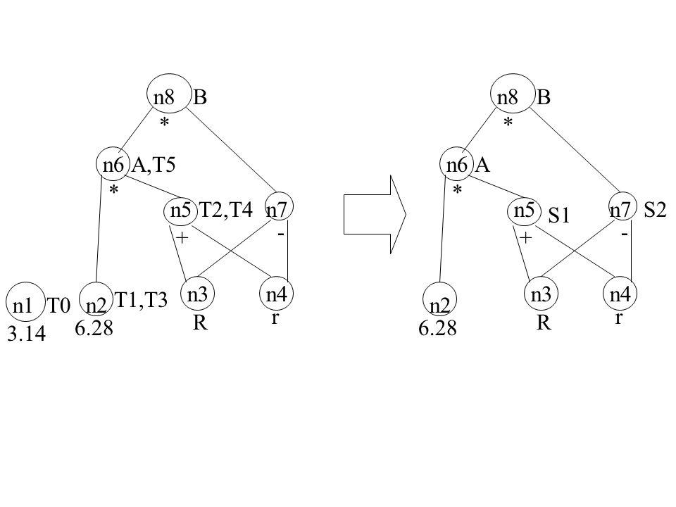 n1 3.14 T0n2 6.28 T1,T3 n3n4 R r n5n7T2,T4 n6 n8B A,T5 * * + - n2 6.28 n3n4 R r n5n7 n6 n8B A * * + - S1 S2