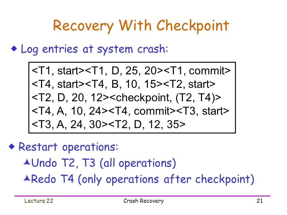 Lecture 22Crash Recovery21 Recovery With Checkpoint  Log entries at system crash:  Restart operations:  Undo T2, T3 (all operations)  Redo T4 (onl