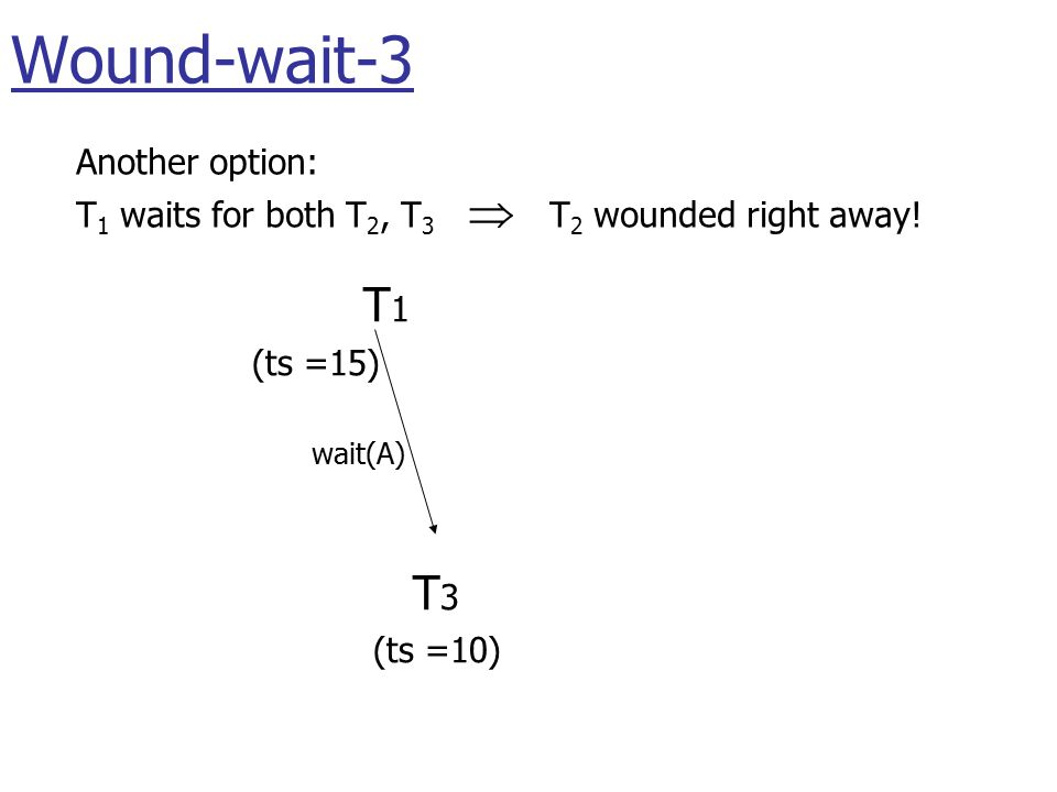 T 1 (ts =15) T 2 (ts =20) T 3 (ts =10) wait(A) Another option: T 1 waits for both T 2, T 3  T 2 wounded right away.
