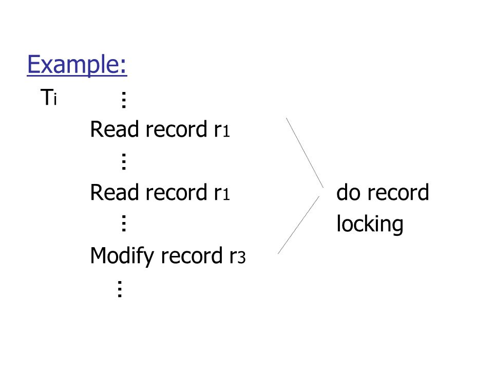 Example: T i Read record r 1 Read record r 1 do record locking Modify record r 3...