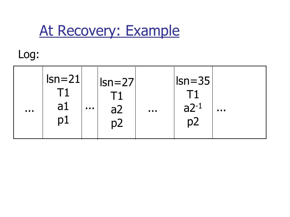At Recovery: Example lsn=21 T1 a1 p1 lsn=35 T1 a2 -1 p2 lsn=27 T1 a2 p2... Log:
