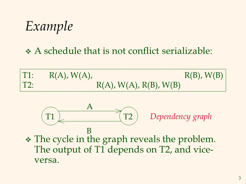 3 Example  A schedule that is not conflict serializable:  The cycle in the graph reveals the problem.