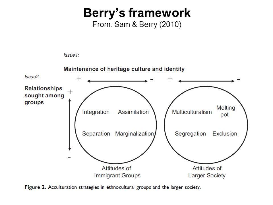 Berry's framework From: Sam & Berry (2010)