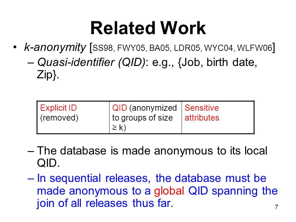 7 Related Work k-anonymity [ SS98, FWY05, BA05, LDR05, WYC04, WLFW06 ] –Quasi-identifier (QID): e.g., {Job, birth date, Zip}.