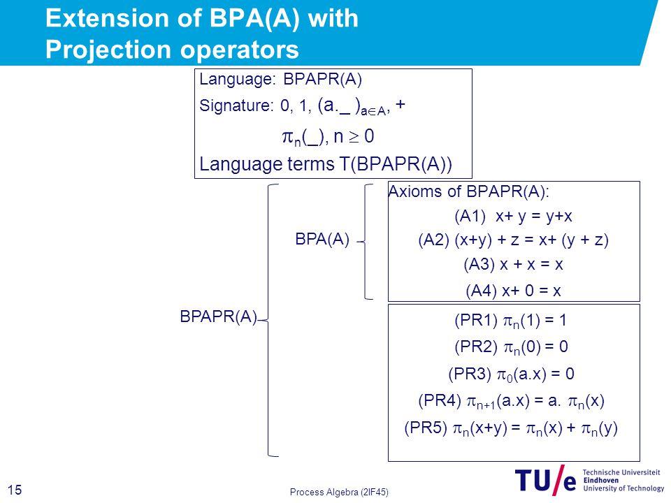 15 Process Algebra (2IF45) Language: BPAPR(A) Signature: 0, 1, (a._ ) a  A, +  n (_), n  0 Language terms T(BPAPR(A)) Axioms of BPAPR(A): (A1) x+ y = y+x (A2) (x+y) + z = x+ (y + z) (A3) x + x = x (A4) x+ 0 = x (PR1)  n (1) = 1 (PR2)  n (0) = 0 (PR3)  0 (a.x) = 0 (PR4)  n+1 (a.x) = a.