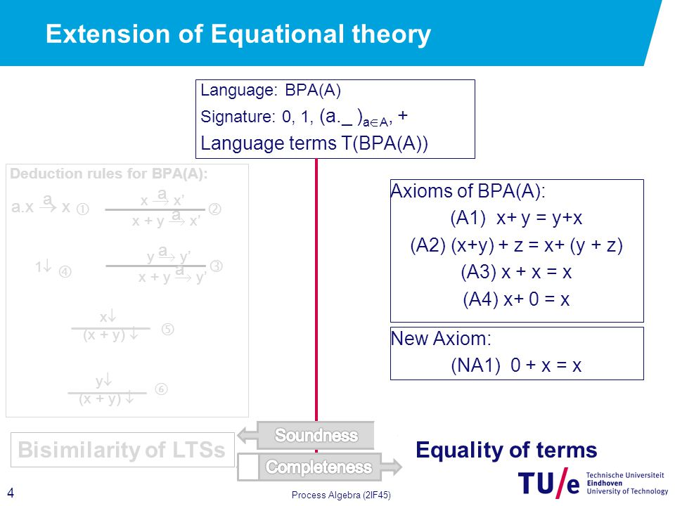 4 Process Algebra (2IF45) Extension of Equational theory Language: BPA(A) Signature: 0, 1, (a._ ) a  A, + Language terms T(BPA(A)) Axioms of BPA(A): (A1) x+ y = y+x (A2) (x+y) + z = x+ (y + z) (A3) x + x = x (A4) x+ 0 = x Deduction rules for BPA(A): x  x' x + y  x' a a  11  x  (x + y)   a.x  x  a  y  y' x + y  y' a a y  (x + y)  ⑥ Bisimilarity of LTSs Equality of terms New Axiom: (NA1) 0 + x = x