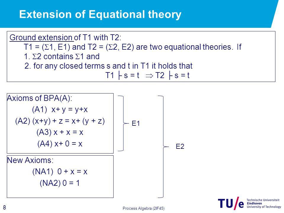 19 Process Algebra (2IF45) Operational semantics of BPAPR