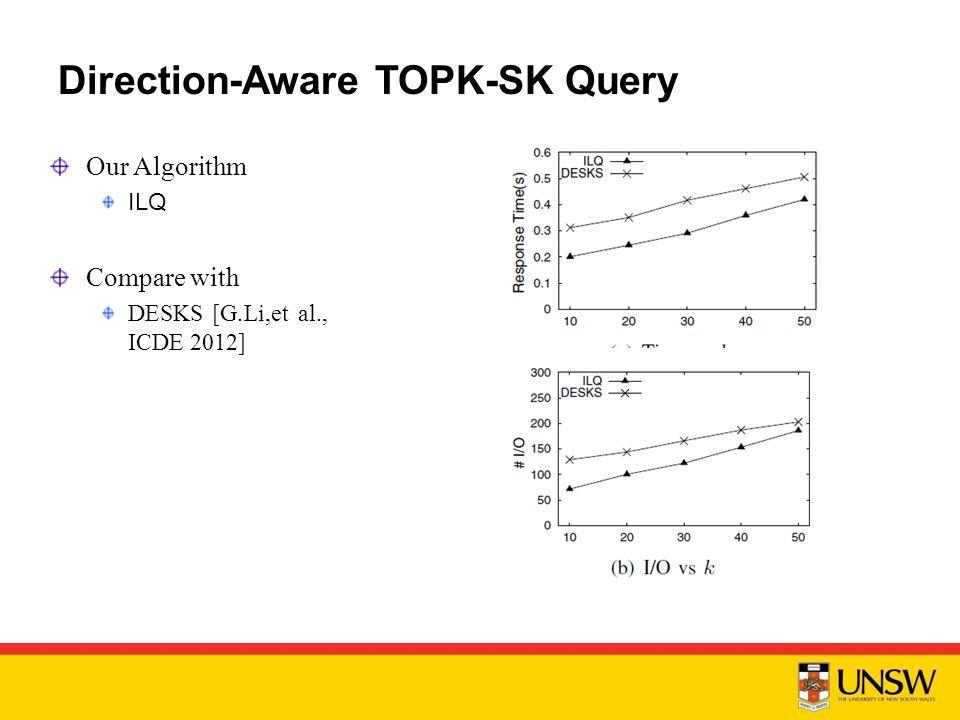 Direction-Aware TOPK-SK Query Our Algorithm ILQ Compare with DESKS [G.Li,et al., ICDE 2012]
