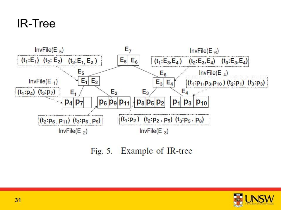 31 IR-Tree