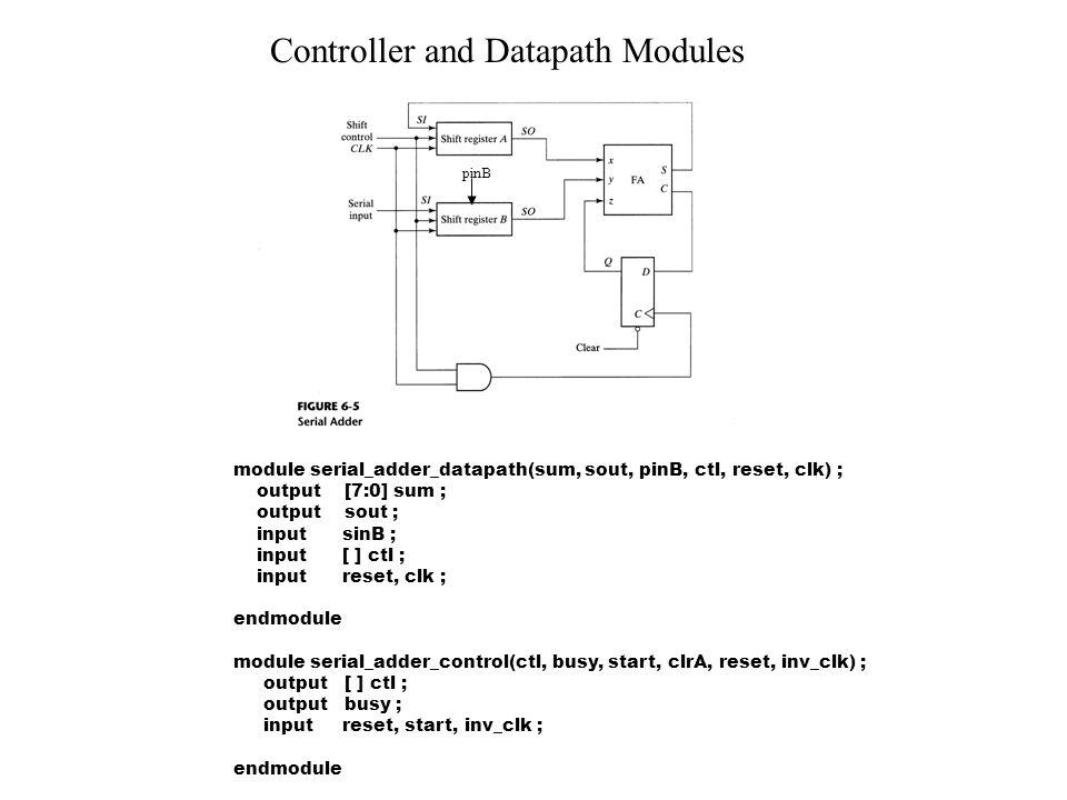 Controller and Datapath Modules module serial_adder_datapath(sum, sout, pinB, ctl, reset, clk) ; output [7:0] sum ; output sout ; input sinB ; input [