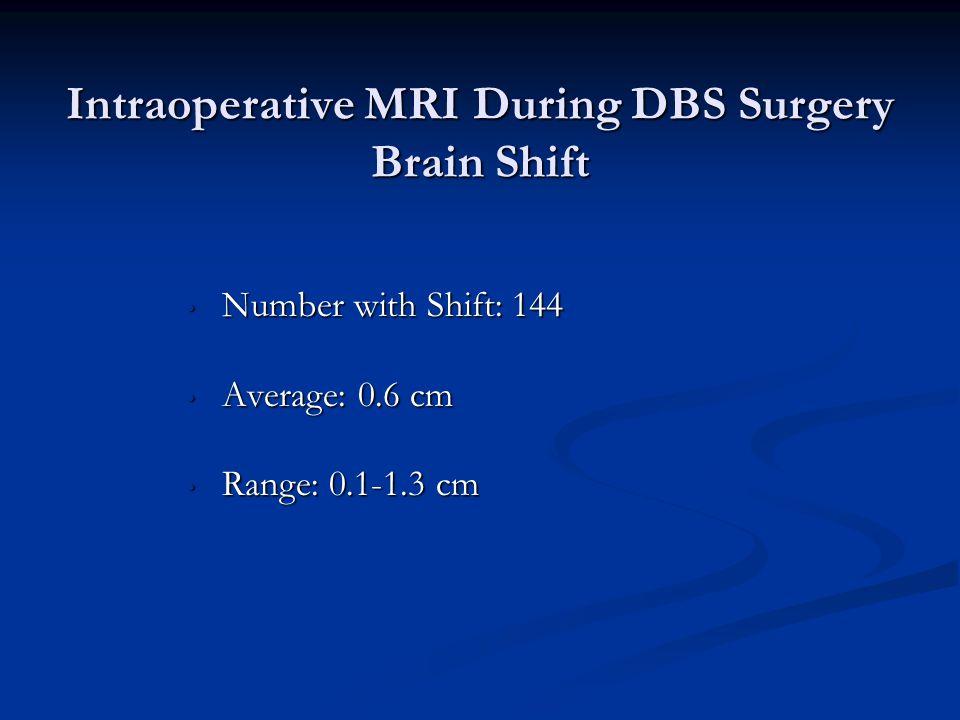 Intraoperative MRI During DBS Surgery Brain Shift Number with Shift: 144 Number with Shift: 144 Average: 0.6 cm Average: 0.6 cm Range: 0.1-1.3 cm Rang