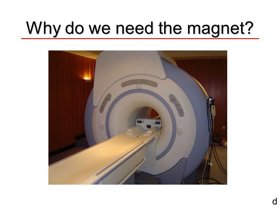 Gradient coils subject super conducting magnet x gradient coil z gradient coil r.f.