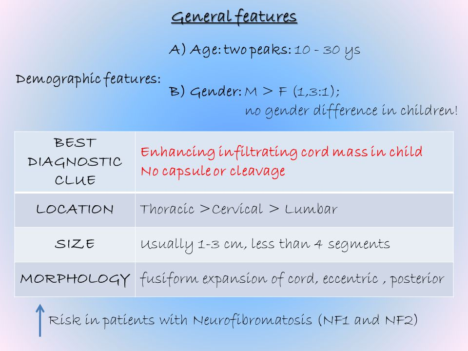 Radiological features MR Findings T2-w: c) Syrinx d) Focal hypointensity e) Surrounding cord oedema Hemosiderin Cap sign a)Hyperintense b) Polar (rostral or caudal) or intratumoral cysts (50-90%) HEMOSIDERIN CAP SIGN