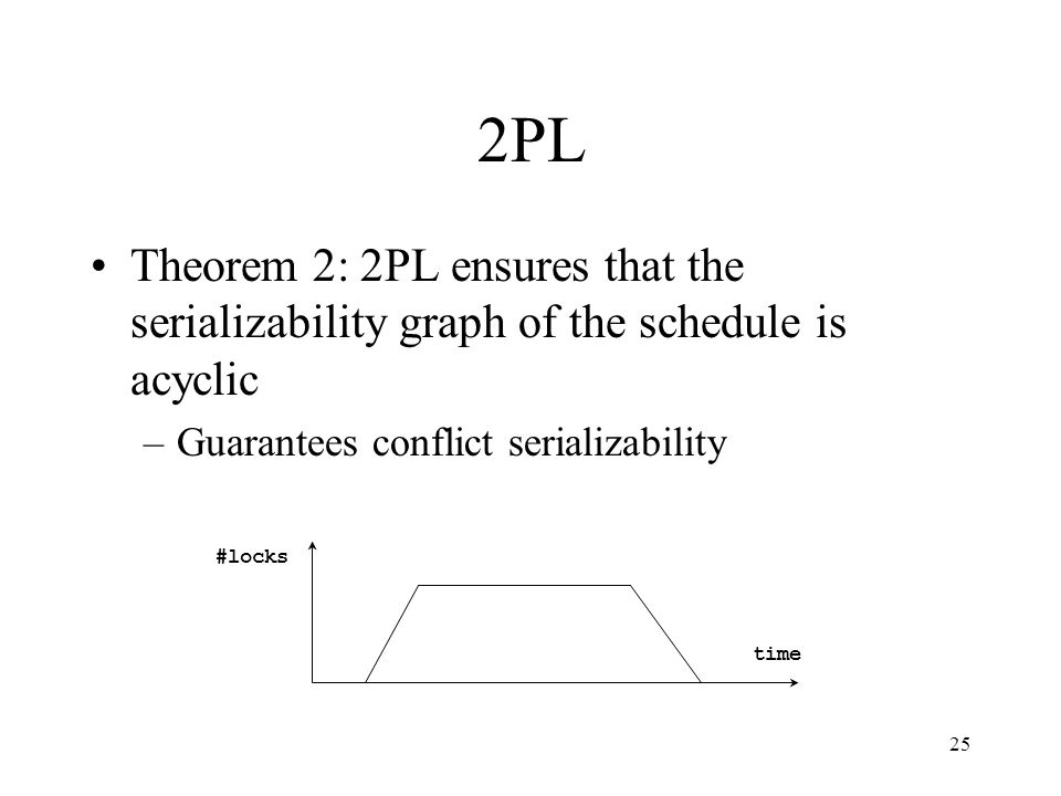 25 2PL Theorem 2: 2PL ensures that the serializability graph of the schedule is acyclic –Guarantees conflict serializability time #locks