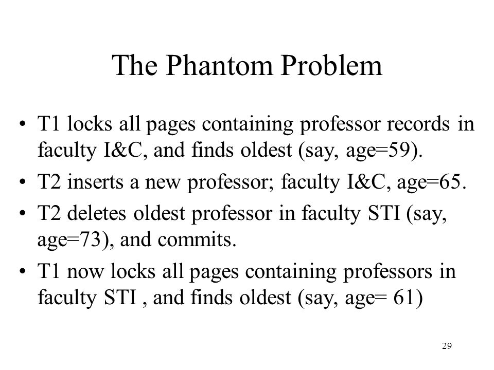 30 Analysis of Phantom Problem Schedule is not serial.