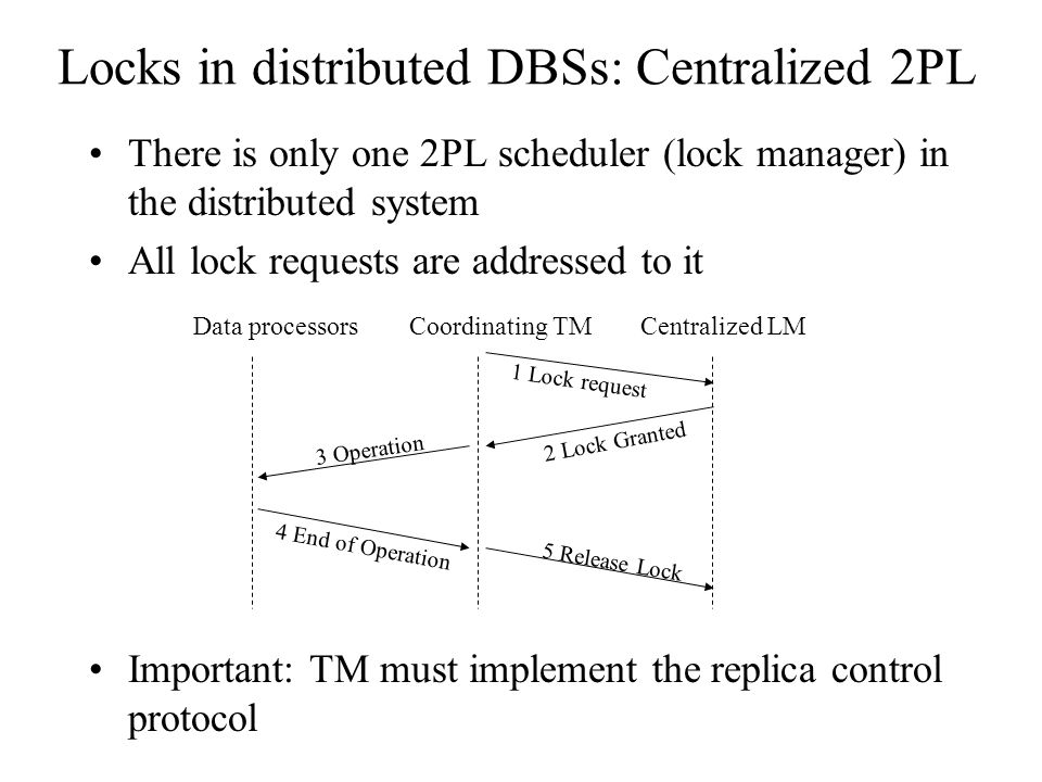 Locks in distributed DBSs: Centralized 2PL There is only one 2PL scheduler (lock manager) in the distributed system All lock requests are addressed to it Important: TM must implement the replica control protocol Data processorsCoordinating TMCentralized LM 1 Lock request 2 Lock Granted 3 Operation 4 End of Operation 5 Release Lock