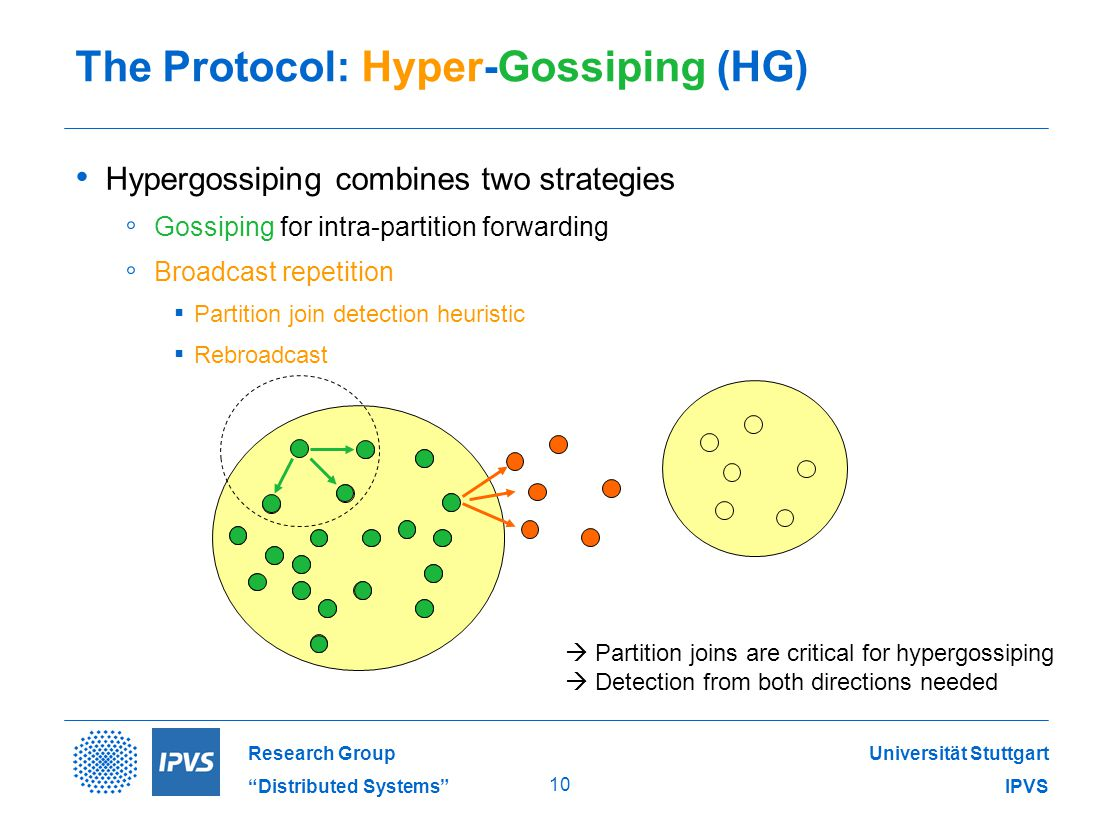 Universität Stuttgart IPVS Research Group Distributed Systems 10 Hypergossiping combines two strategies ◦ Gossiping for intra-partition forwarding ◦ Broadcast repetition ▪ Partition join detection heuristic ▪ Rebroadcast The Protocol: Hyper-Gossiping (HG)  Partition joins are critical for hypergossiping  Detection from both directions needed