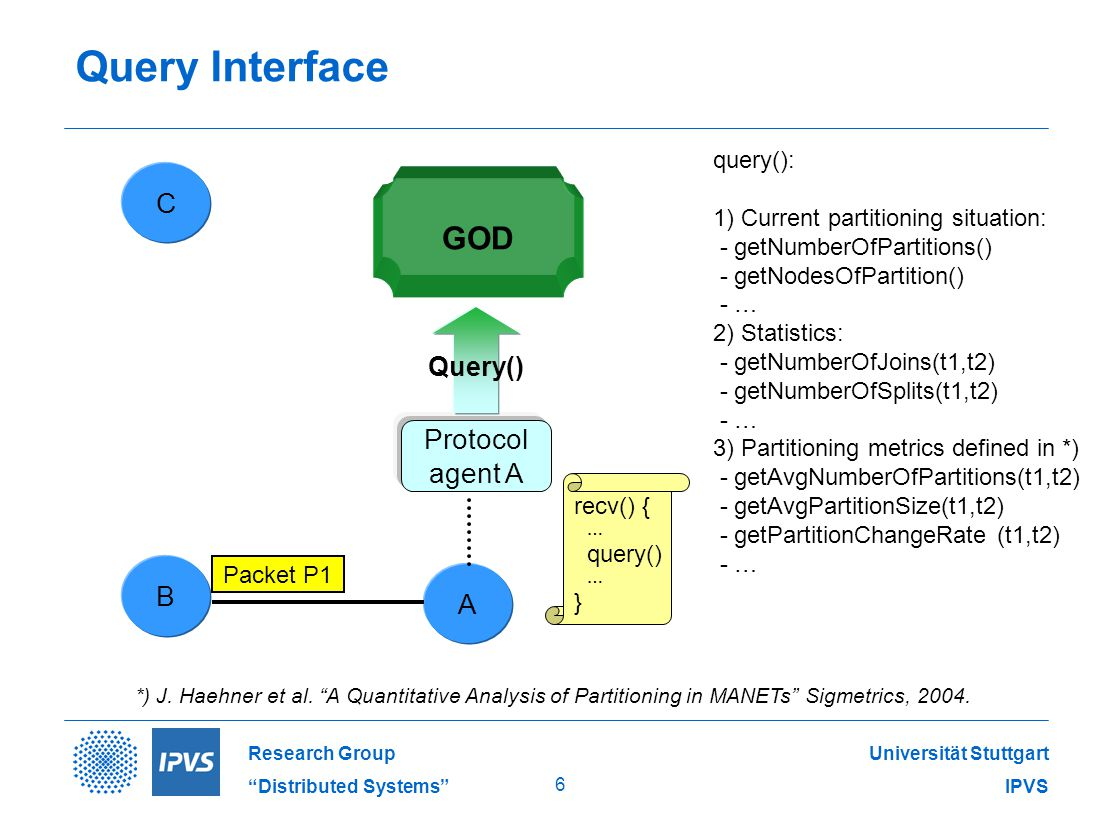 Universität Stuttgart IPVS Research Group Distributed Systems 6 Query Interface A Protocol agent A GOD C B Query() Packet P1 recv() { … query() … } *) J.