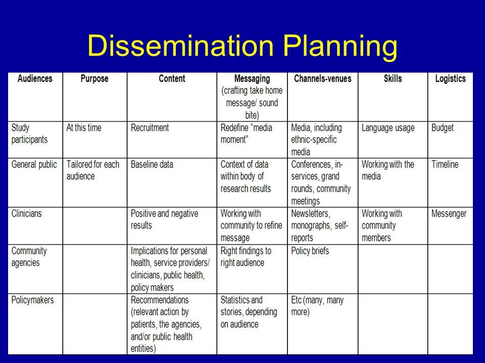 Dissemination Planning