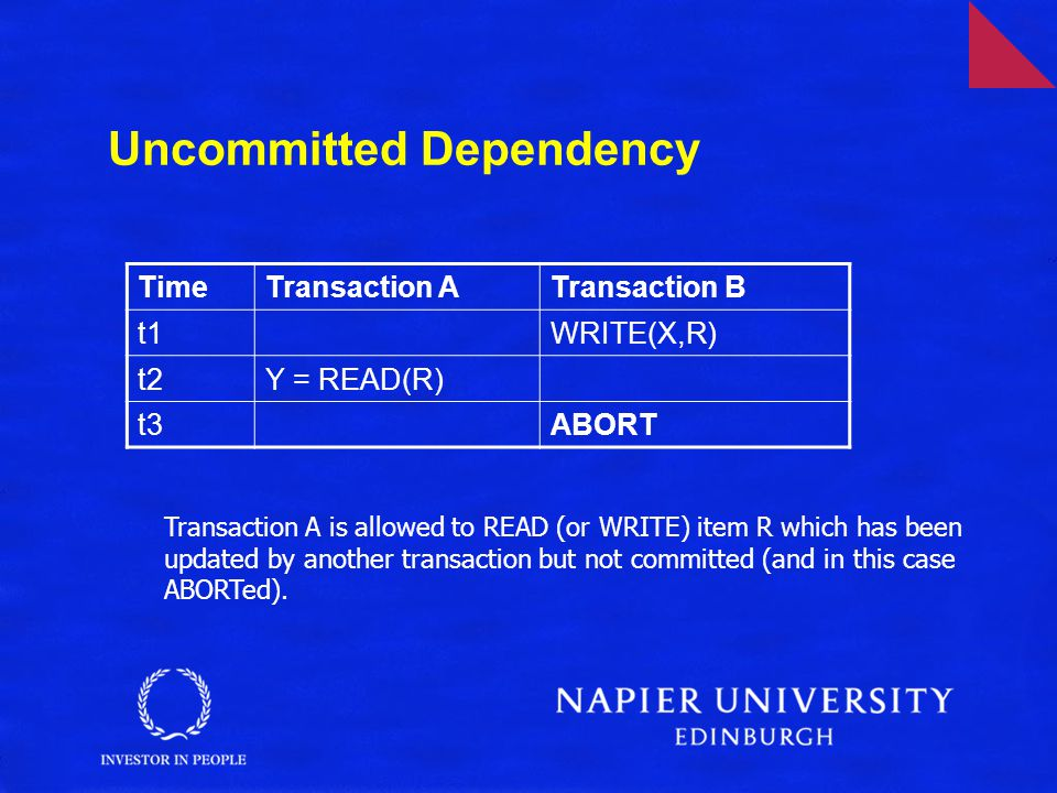 Uncommitted Dependency TimeTransaction ATransaction B t1WRITE(X,R) t2Y = READ(R) t3ABORT Transaction A is allowed to READ (or WRITE) item R which has been updated by another transaction but not committed (and in this case ABORTed).