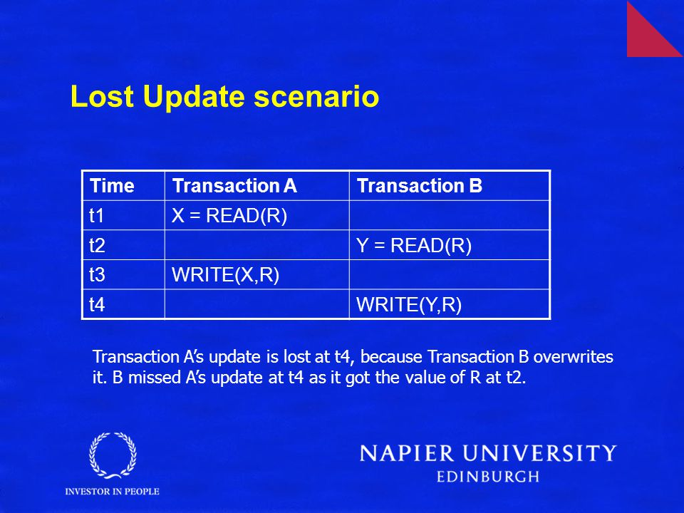 Lost Update scenario TimeTransaction ATransaction B t1X = READ(R) t2Y = READ(R) t3WRITE(X,R) t4WRITE(Y,R) Transaction A's update is lost at t4, because Transaction B overwrites it.