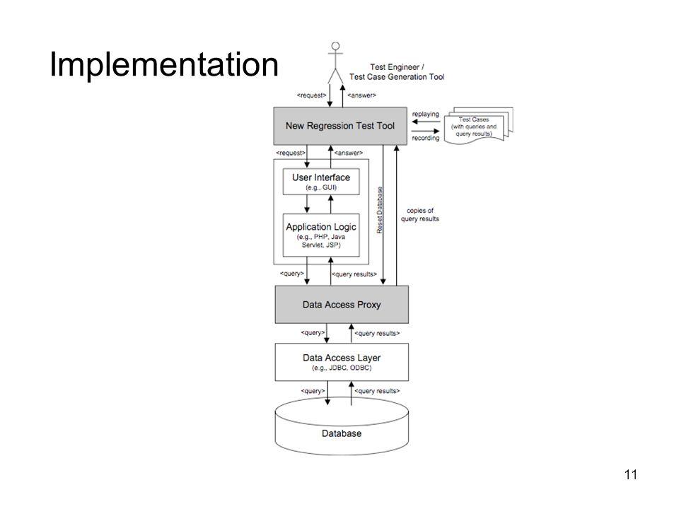 Implementation 11