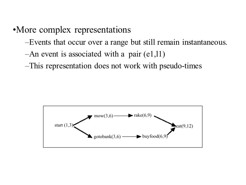 More complex representations –Events that occur over a range but still remain instantaneous. –An event is associated with a pair (e1,l1) –This represe