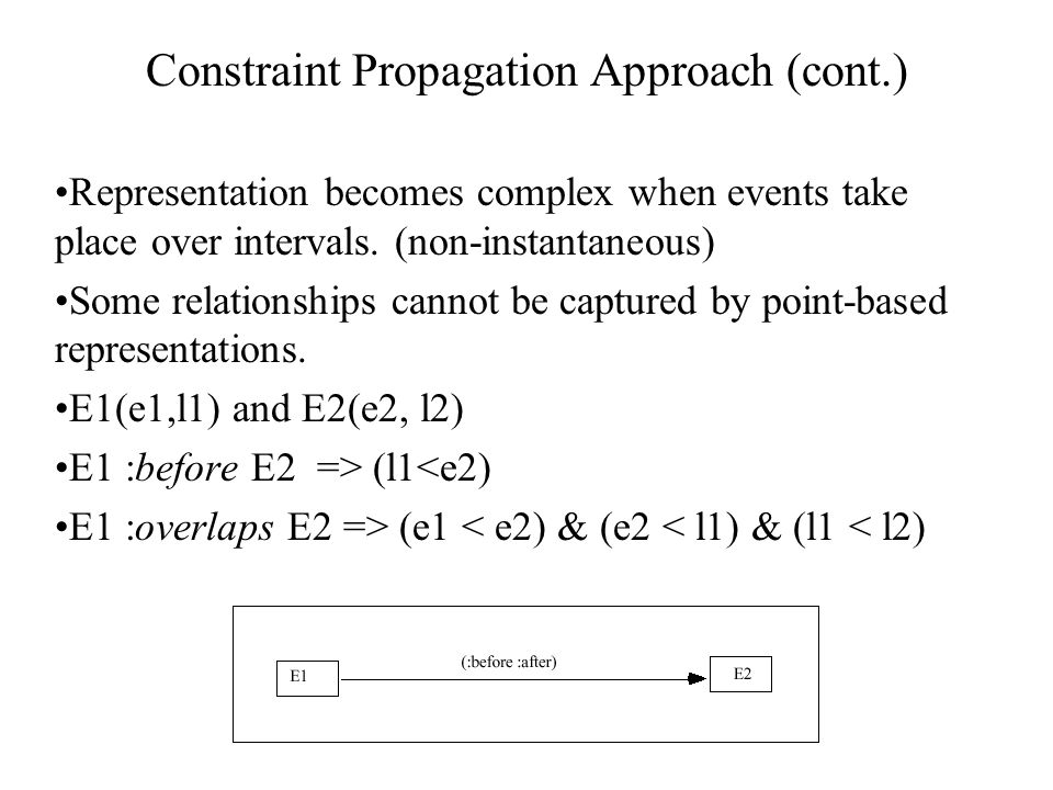 Constraint Propagation Approach (cont.) Representation becomes complex when events take place over intervals. (non-instantaneous) Some relationships c