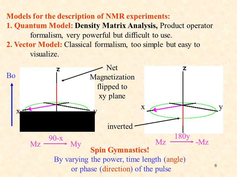 6 Spin Gymnastics! By varying the power, time length (angle) or phase (direction) of the pulse Bo Net Magnetization flipped to xy plane xy xy Mz -Mz 1