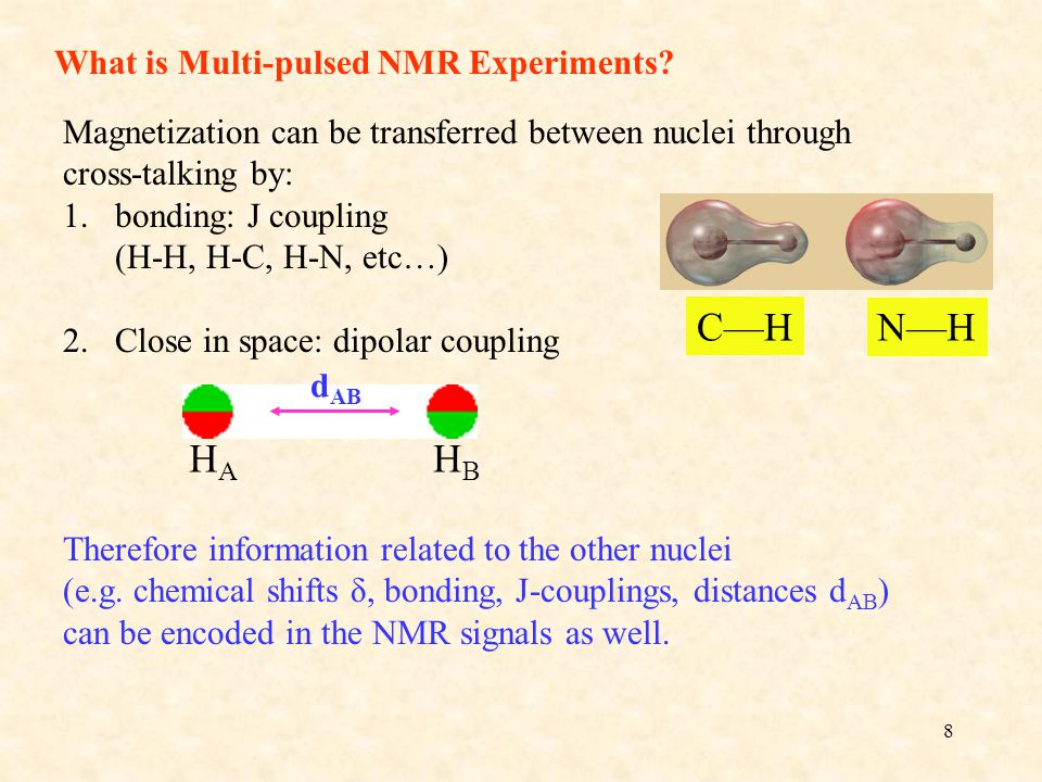 8 What is Multi-pulsed NMR Experiments.