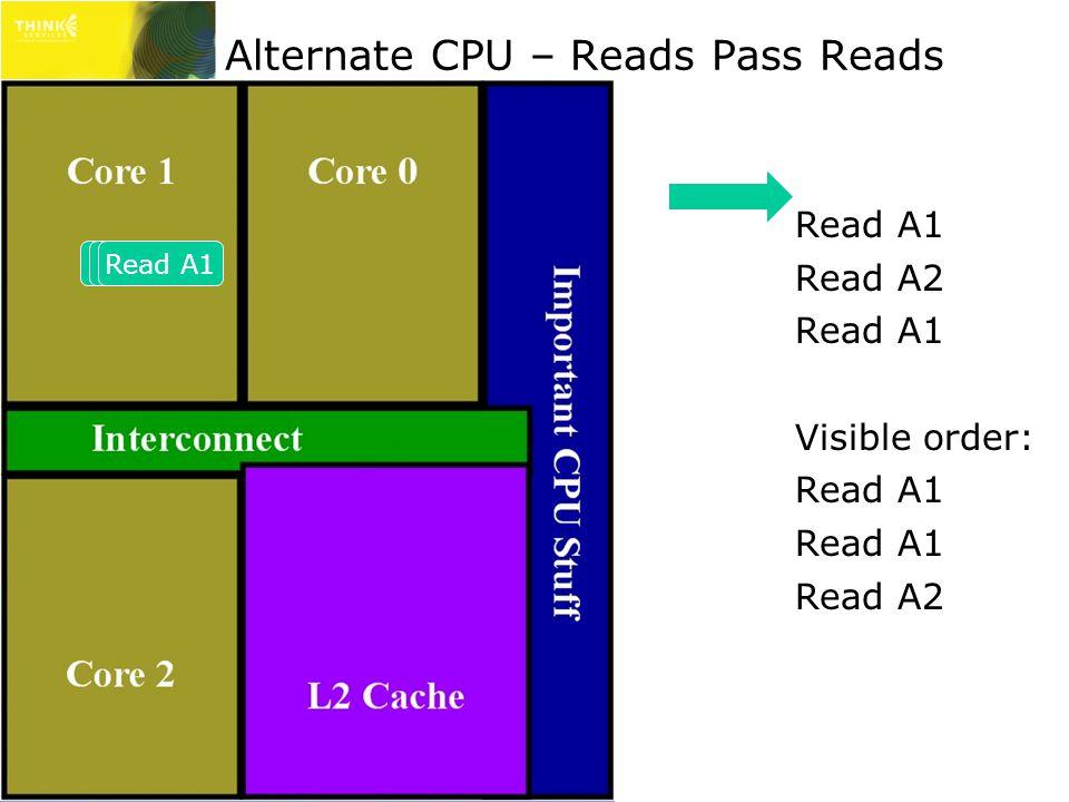 Alternate CPU – Reads Pass Reads Read A1 Read A2 Read A1 Visible order: Read A1 Read A2 Read A1Read A2Read A1