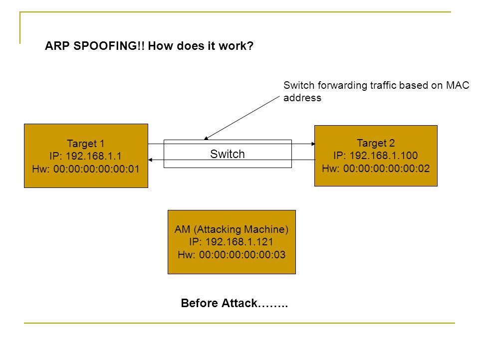 ARP SPOOFING!! How does it work? Target 1 IP: 192.168.1.1 Hw: 00:00:00:00:00:01 Target 2 IP: 192.168.1.100 Hw: 00:00:00:00:00:02 AM (Attacking Machine
