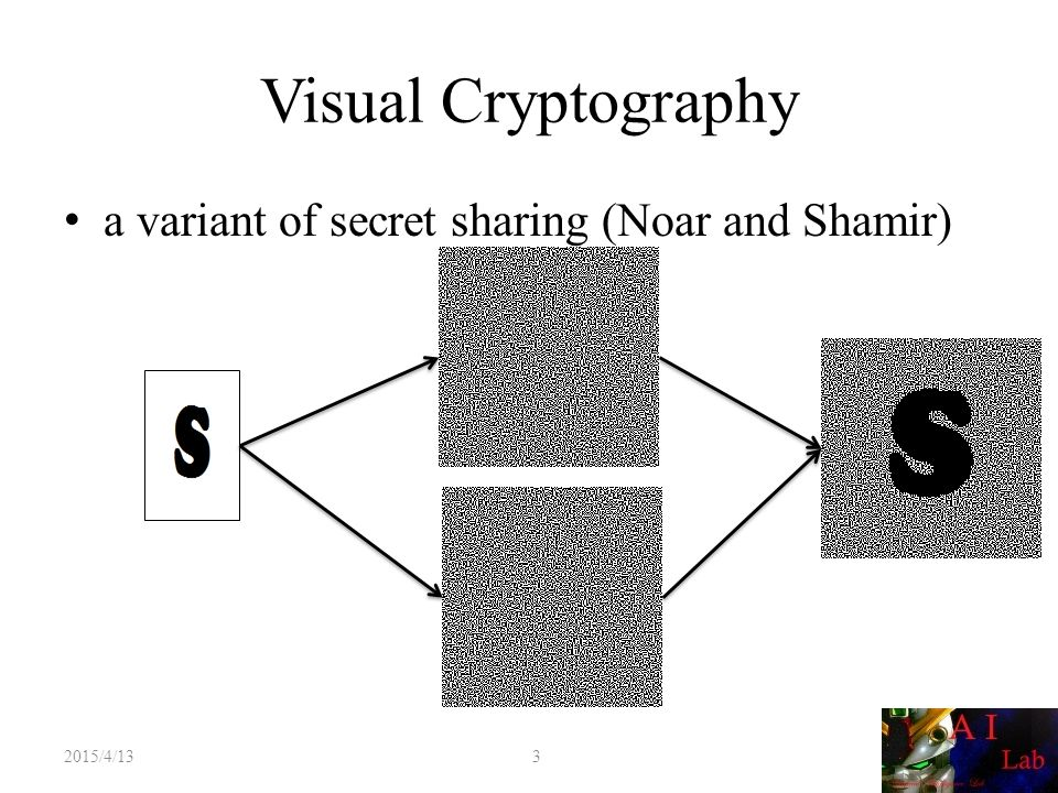 Visual Cryptography a variant of secret sharing (Noar and Shamir) 2015/4/13 3