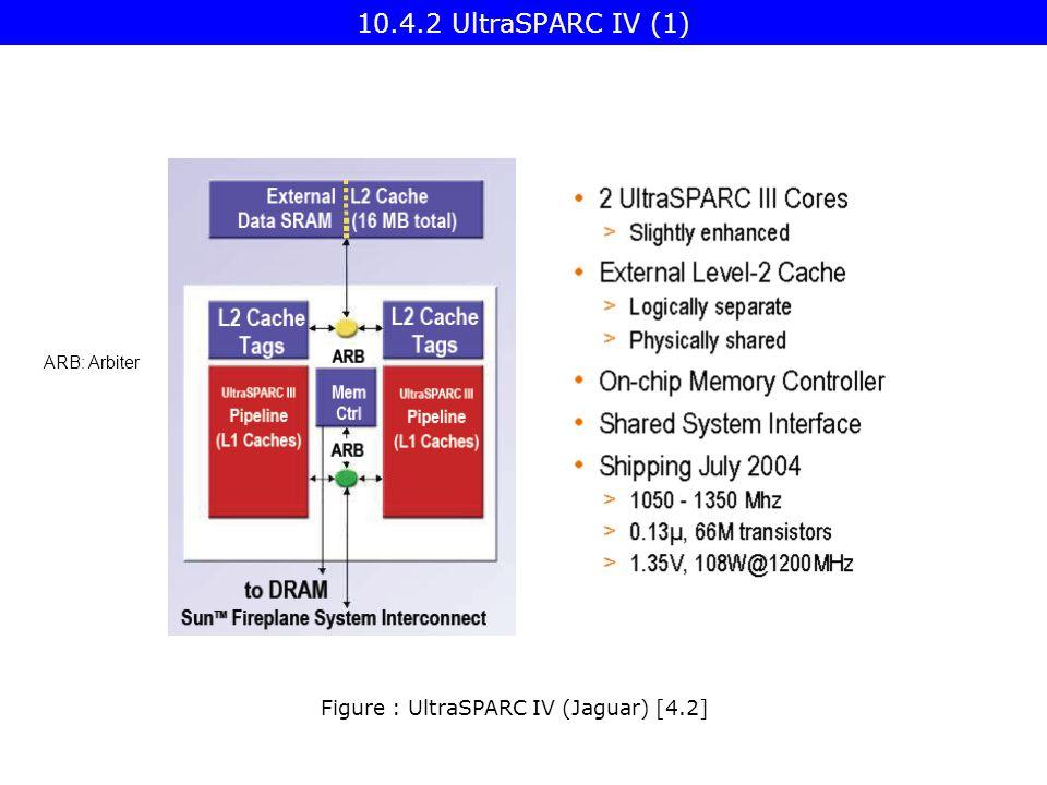 Figure : UltraSPARC IV (Jaguar) [4.2] ARB: Arbiter 10.4.2 UltraSPARC IV (1)