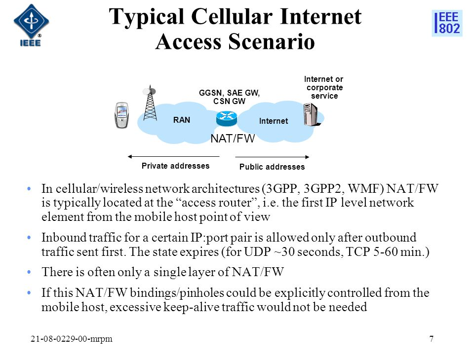 21-08-0229-00-mrpm7 Typical Cellular Internet Access Scenario In cellular/wireless network architectures (3GPP, 3GPP2, WMF) NAT/FW is typically locate