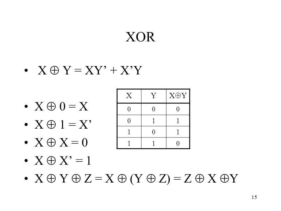 15 XOR X  Y = XY' + X'Y X  0 = X X  1 = X' X  X = 0 X  X' = 1 X  Y  Z = X  (Y  Z) = Z  X  Y XY XYXY 000 011 101 110