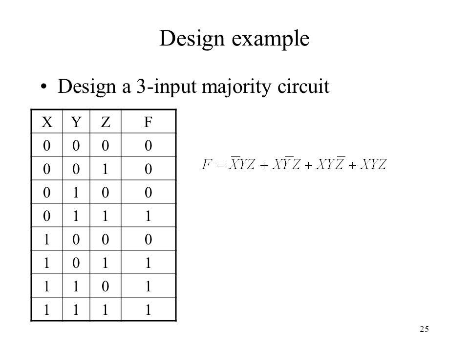 25 Design example Design a 3-input majority circuit XYZF 0000 0010 0100 0111 1000 1011 1101 1111