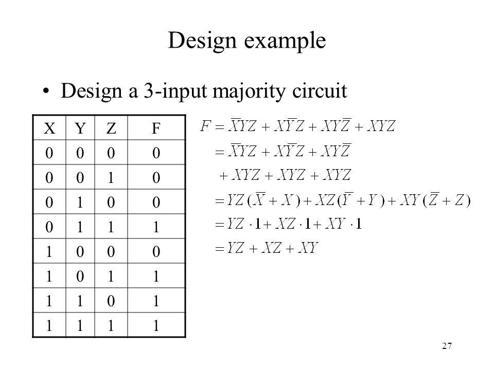 27 Design example Design a 3-input majority circuit XYZF 0000 0010 0100 0111 1000 1011 1101 1111