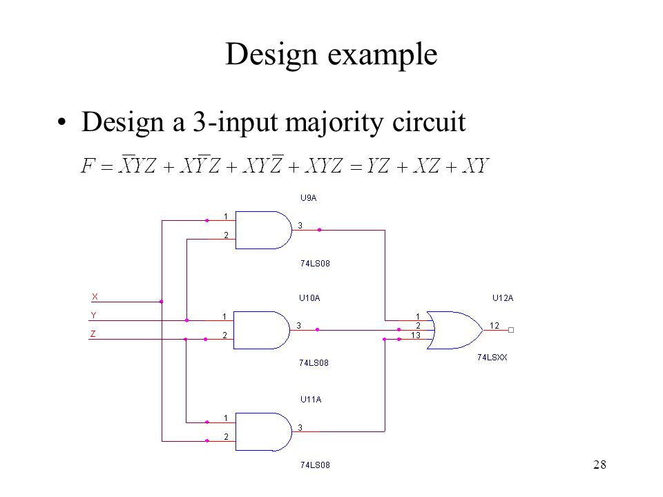 28 Design example Design a 3-input majority circuit