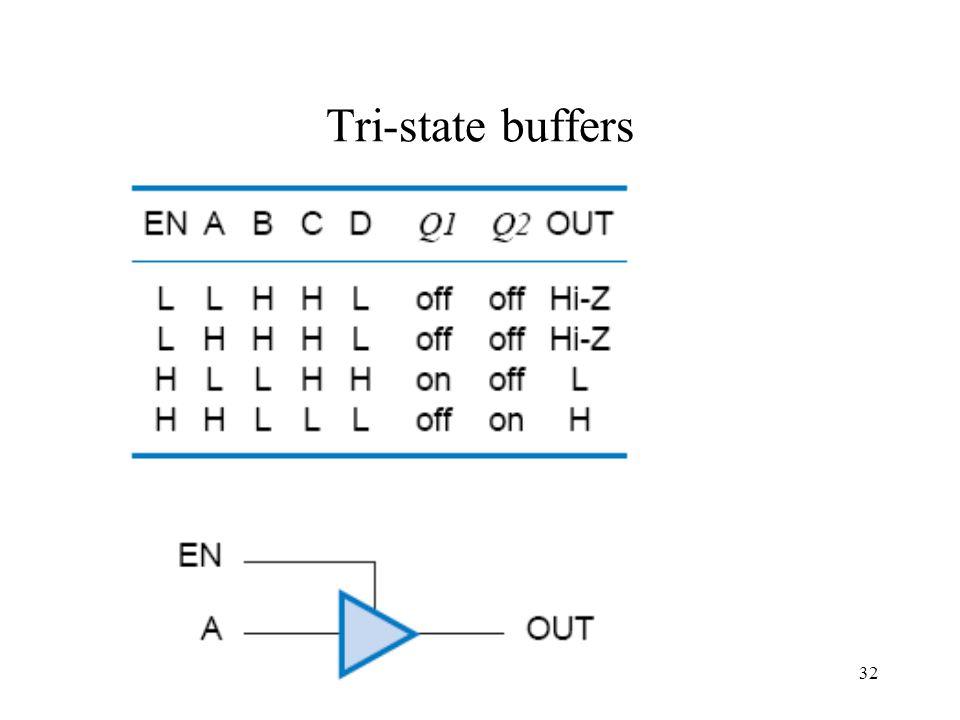 32 Tri-state buffers