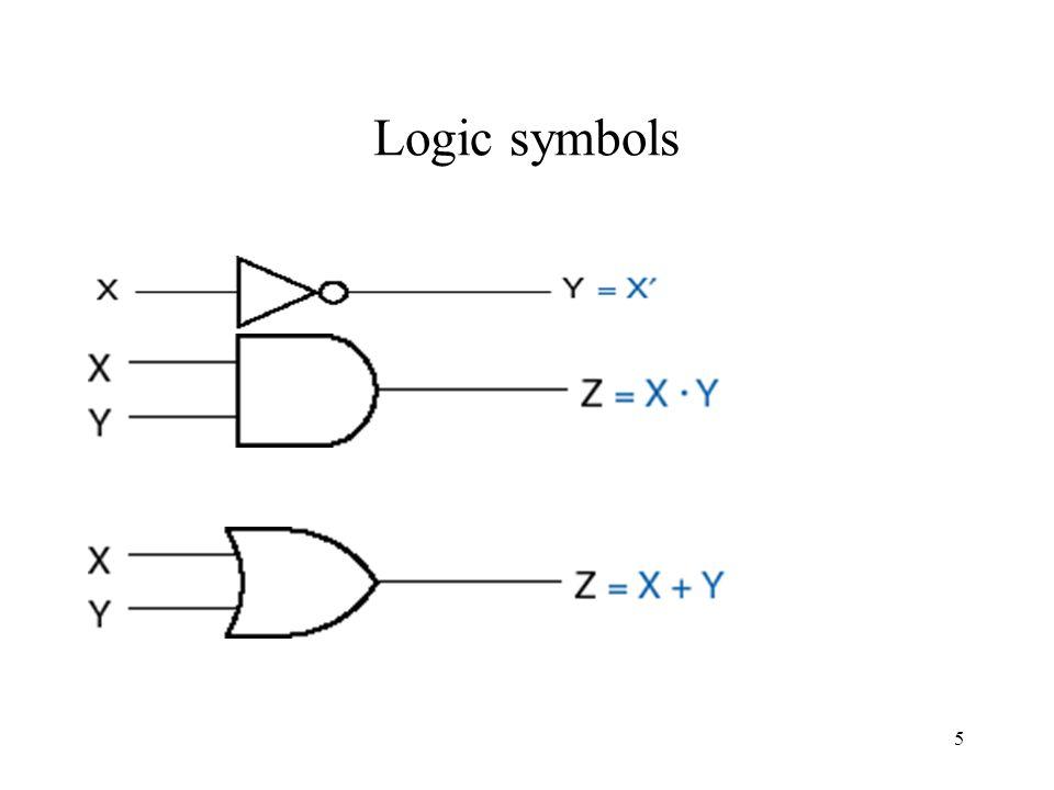 5 Logic symbols