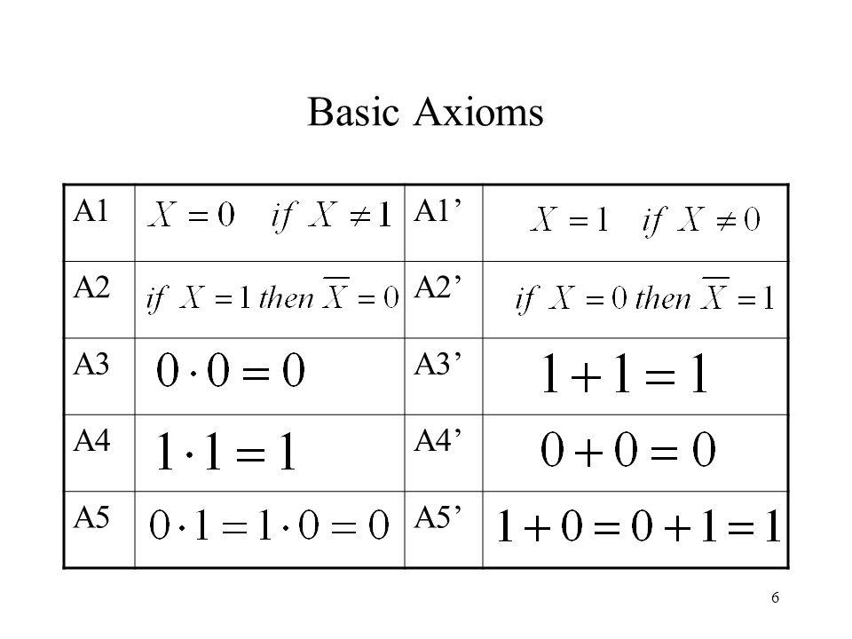 6 Basic Axioms A1A1' A2A2' A3A3' A4A4' A5A5'